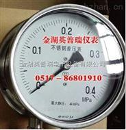 CYW-150B不銹鋼差壓壓力表