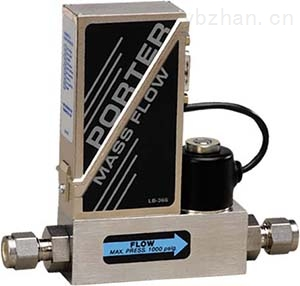 201,202,203,221,251-美國porter熱式高壓耐腐蝕氣體質量流量控制器