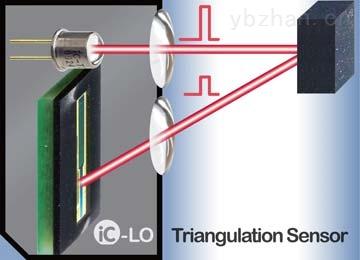 IC-LA-光學傳感器芯片