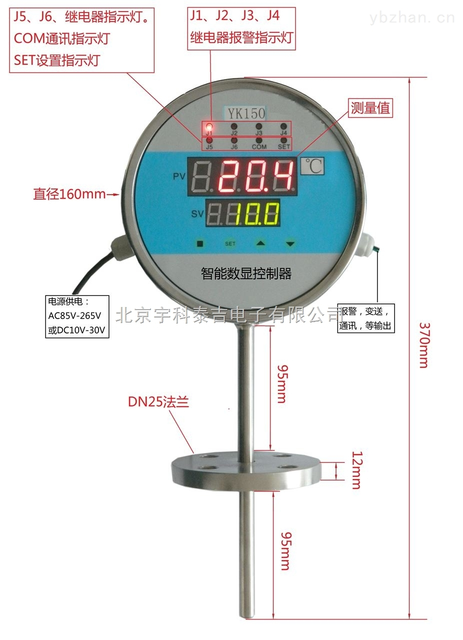 YKTJ-150-DN25法兰安装,通风管、水管、温度测量显示仪,带报警,带变送,带通讯