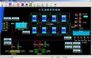 供水调度----水厂自动化控制系统