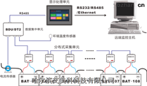 分布式蓄电池在线监测系统 蓄电池巡检仪