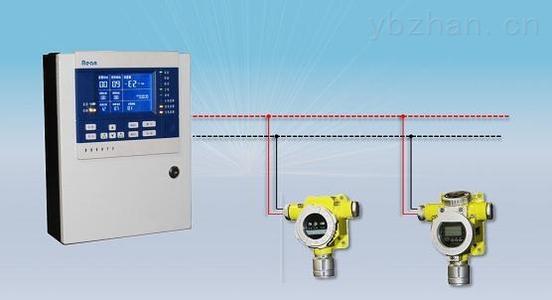 天然气报警器|天然气浓度报警器