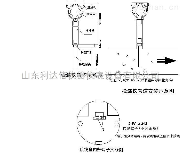 LDX-SH615-靜電式粉塵濃度計/在線式粉塵儀/粉塵濃度檢測儀