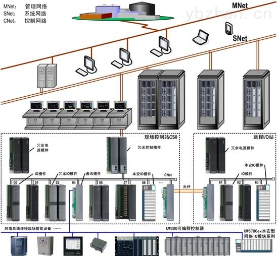 UWinTech Pro控制工程应用软件平台专业版