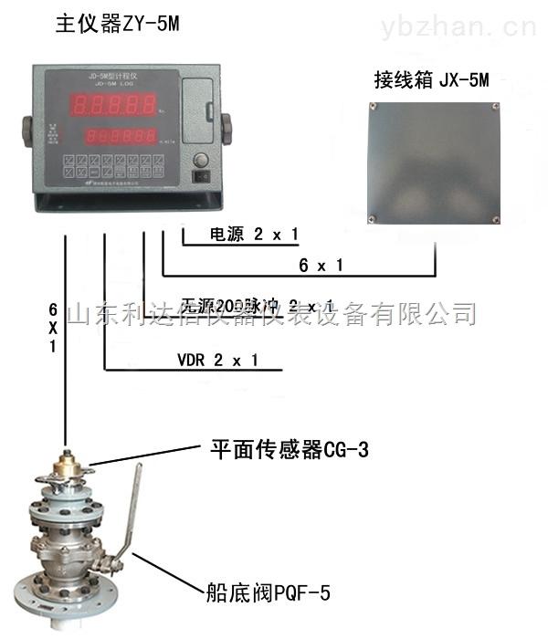 电能计量接线盒/电能计量联合接线盒