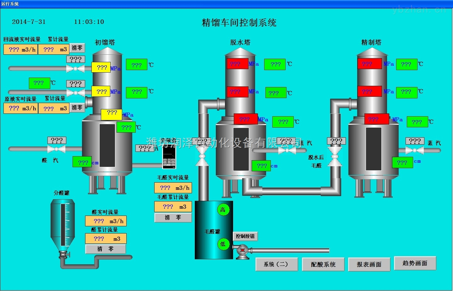 西门子PLC被潍坊润泽应用到安全仪表和化工工控中