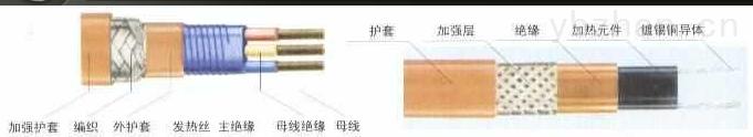 RDP2-J3型恒功率电热带