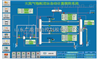 天然气输配站计量SCADA系统 自动化成套控制系统