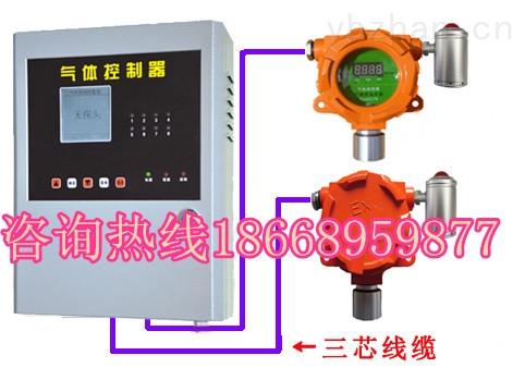 松节油气体浓度报警器 油漆车间泄漏气体实时监测