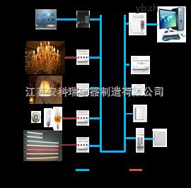 Acrel学校、医院智能照明控制系统/中央控制/系统联动/管理方便