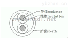 H07RN-F两芯风能电缆