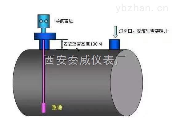 导波缆绳雷达液位计
