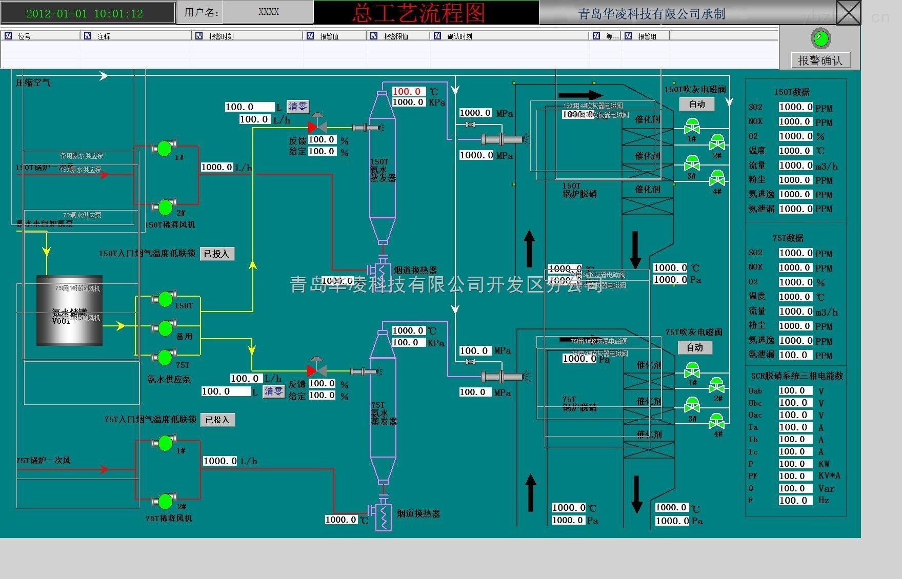 dcs 脱硫脱硝dcs自动化控制系统