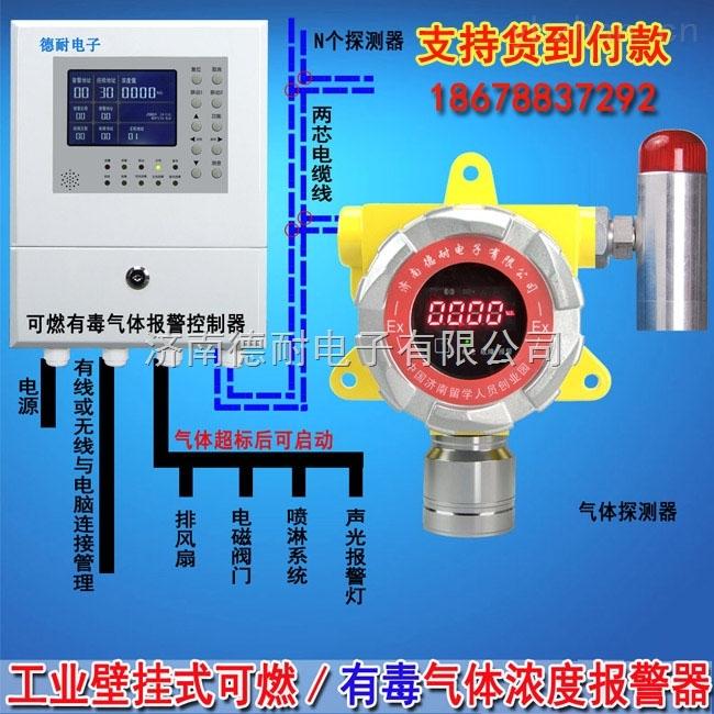 气体探测报警器,煤气泄漏报警器生产厂家售后服务更省心