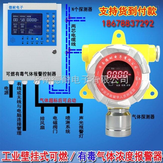 钢铁厂氢气泄漏报警器,可燃气体泄漏报警器可以检测多大面积的区域