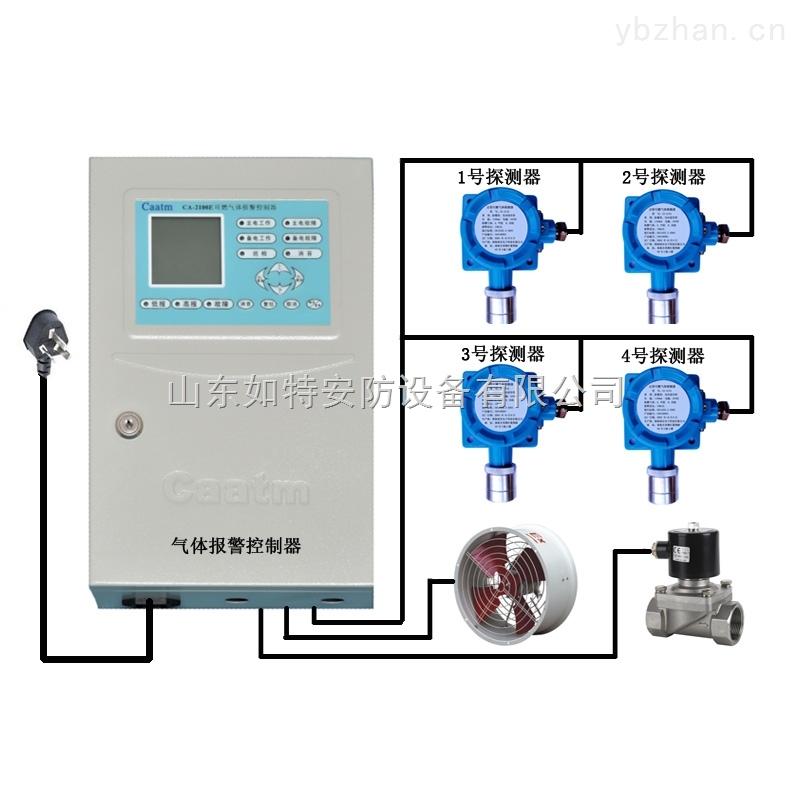 沼气池化粪池甲烷报警器 可燃气体浓度监测报警仪