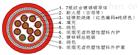 安徽天康消防系统耐火耐高温电缆