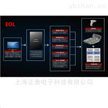 DHS8000系列DHS8000系列电动汽车电池包EOL自动测试系统