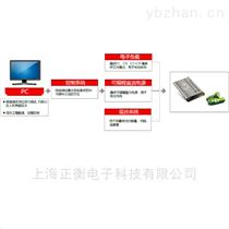 DHS3000系列DHS3000系列电池测试系统方案