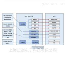 DHS3000系列BMS测试系统