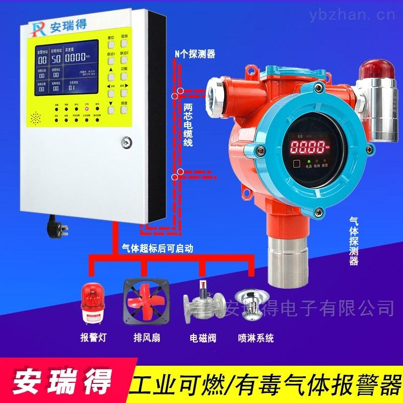 化工厂仓库油气气体浓度含量报警器,可燃气体报警仪