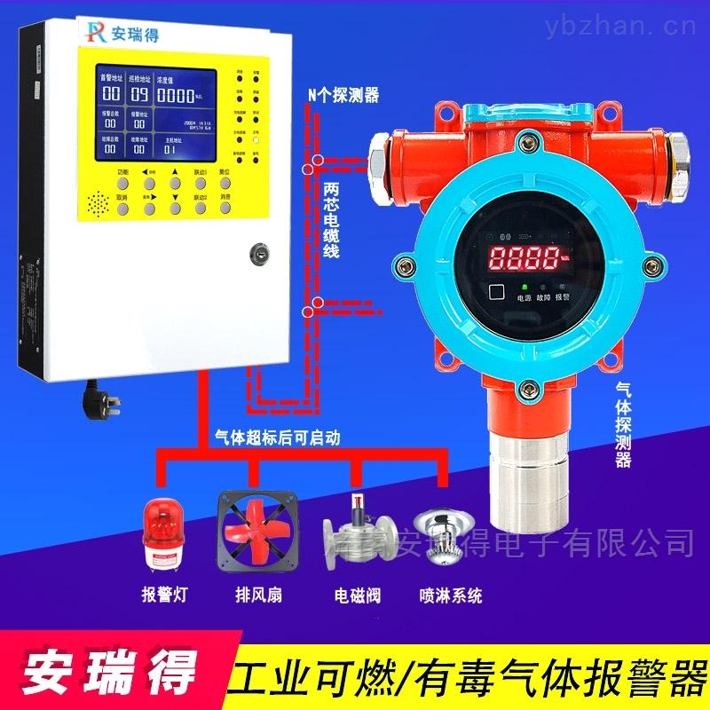 物联网乙醇气体报警器,可燃气体检测报警器