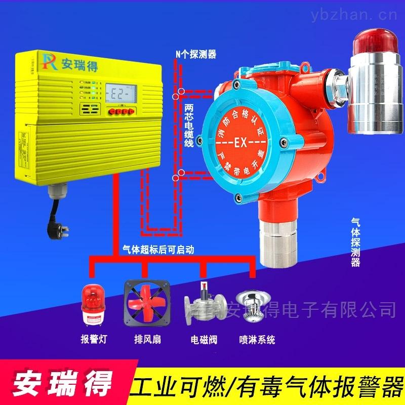 工业用丙烯酸气体浓度报警器,可燃气体报警仪
