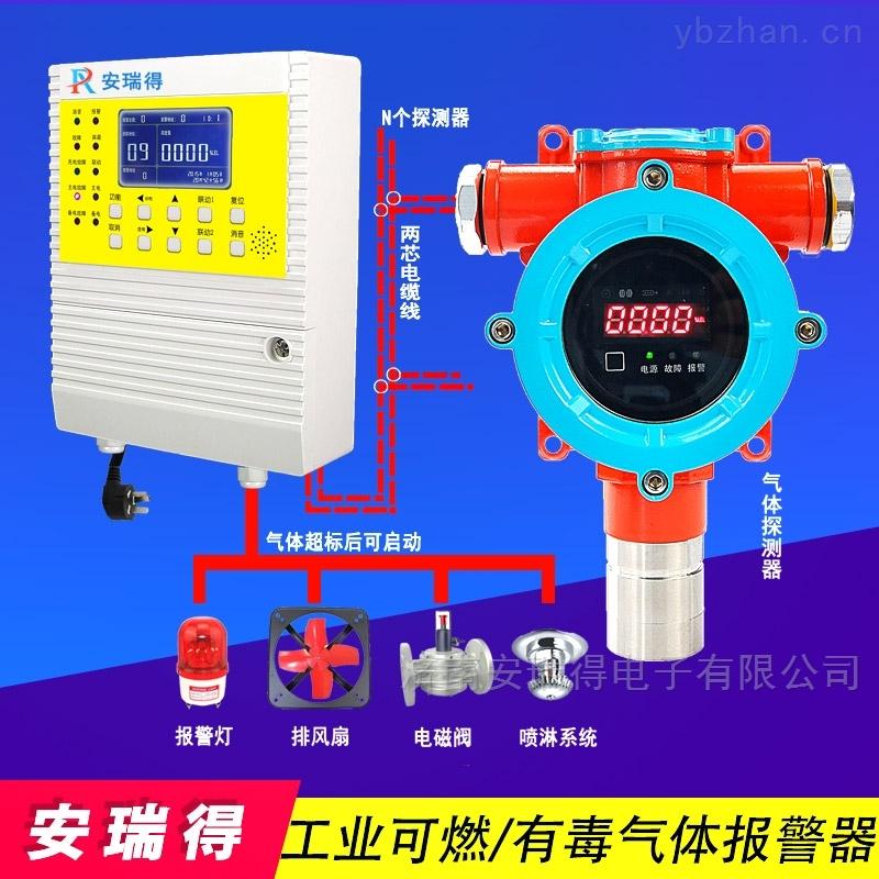 工業用甲醛氣體濃度報警器,毒性氣體報警裝置