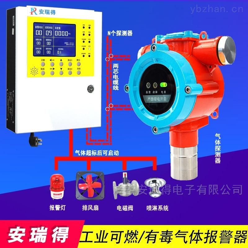 工業用臭氧氣體濃度含量報警器,毒性氣體報警裝置