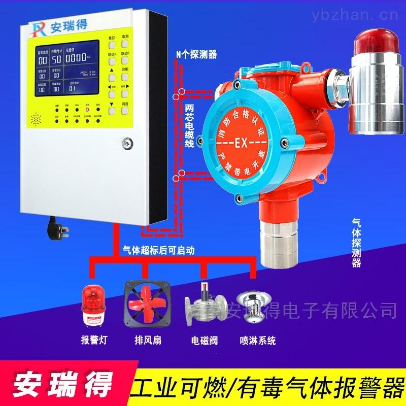 物联网二甲醚气体浓度含量报警器,点型可燃气体探测器