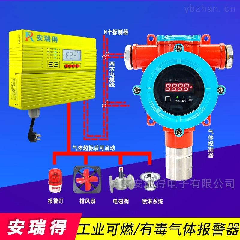 化工厂有机挥发物VOC气体气体探测报警器,独立式可燃气体探测器