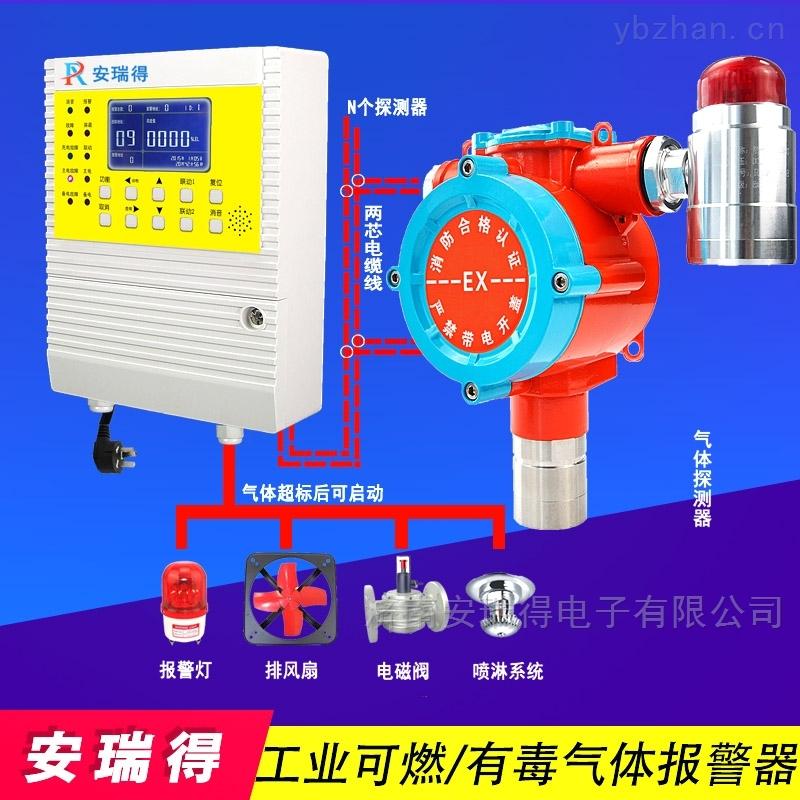 固定式松节油气体浓度含量报警器,可燃气体报警系统