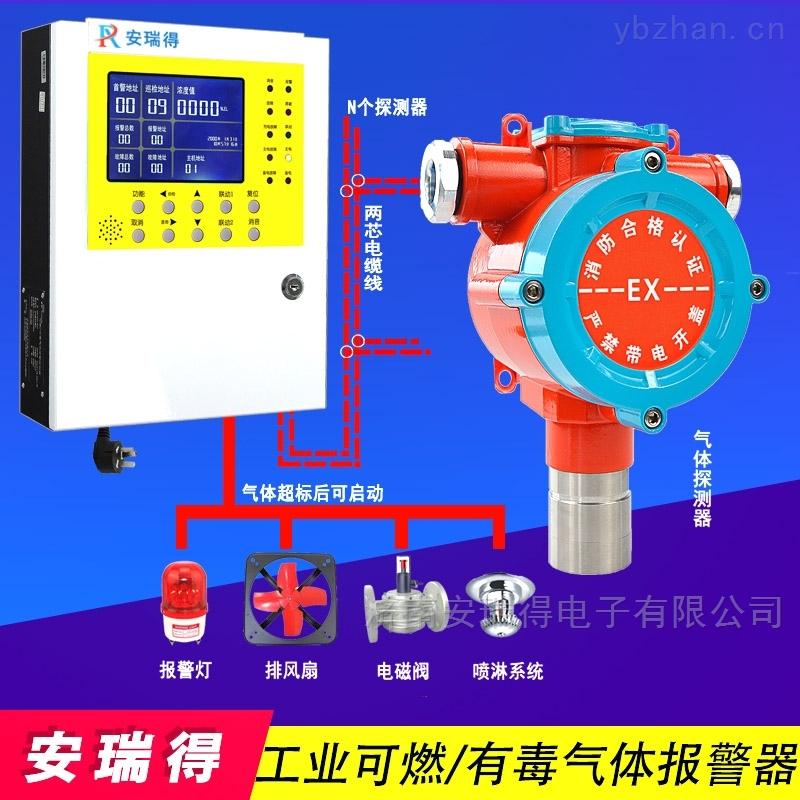 固定式丁二烯氣體探測報警器,毒性氣體報警裝置