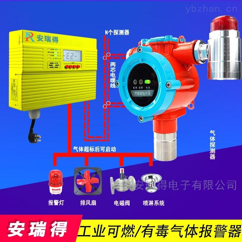 物聯網石油醚氣體濃度含量報警器,可燃氣體報警裝置