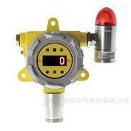 二氧化氮工業氣體探測報警器
