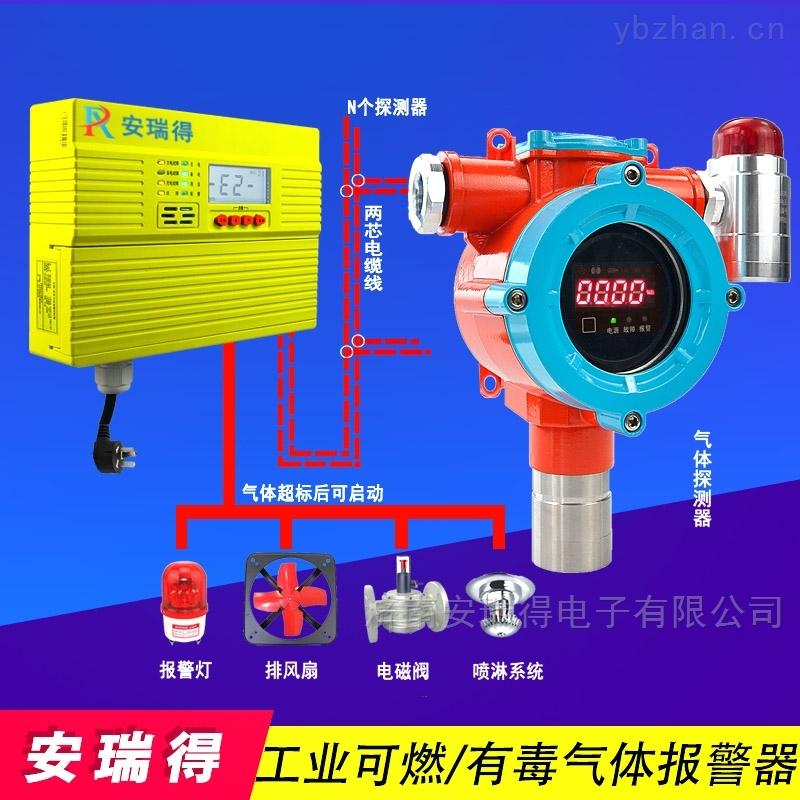 防爆型三氧化硫气体浓度显示报警器,有毒有害气体报警器