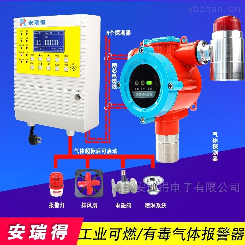 固定式二氯甲烷氣體報警儀,可燃氣體泄漏報警器