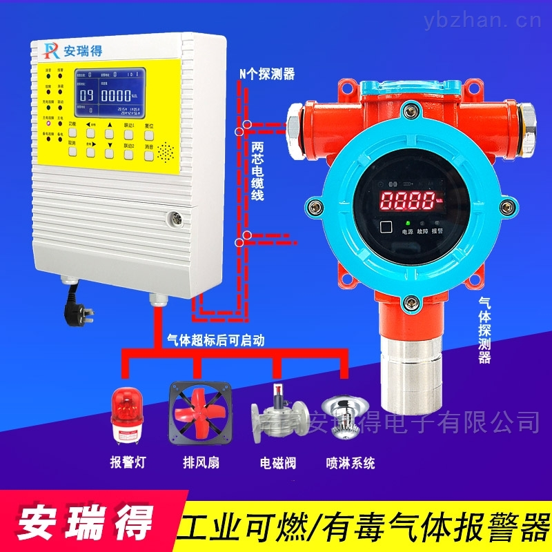 壁掛式二氯乙烷氣體濃度顯示報警器,氣體報警探測器