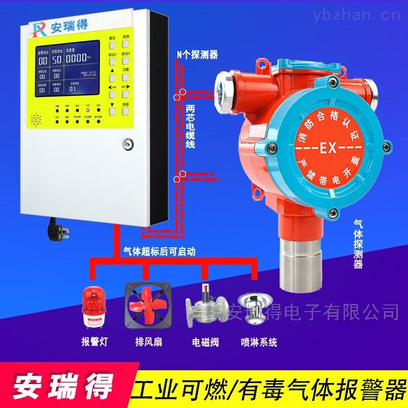 固定式異丙烯氣體報警儀,工業可燃氣體報警器