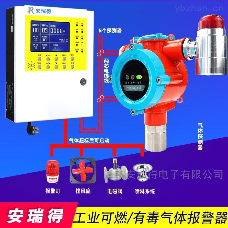 炼钢厂氟化氢气体浓度含量报警器,燃气浓度报警器