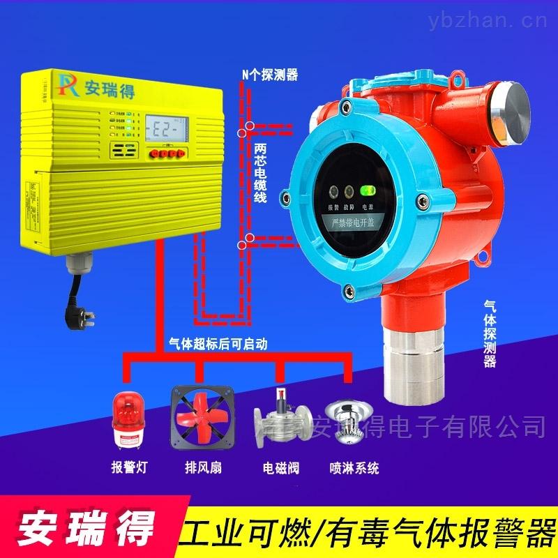 防爆型异丙烯气体检测报警器,毒性气体报警仪