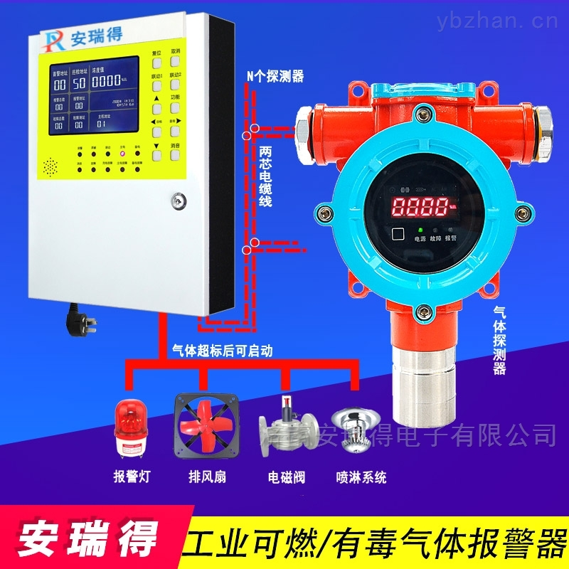 防爆型氯乙烯氣體泄漏報警器,毒性氣體探測器