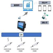 GIS伸缩节运行状态在线监测系统