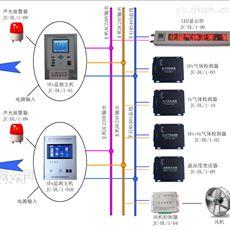 六氟化硫SF6泄漏在线监测报警系统