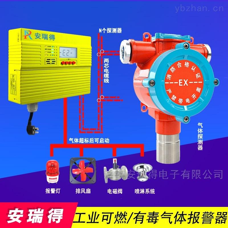 壁掛式戊烷氣體濃度報警器,有毒有害氣體報警器