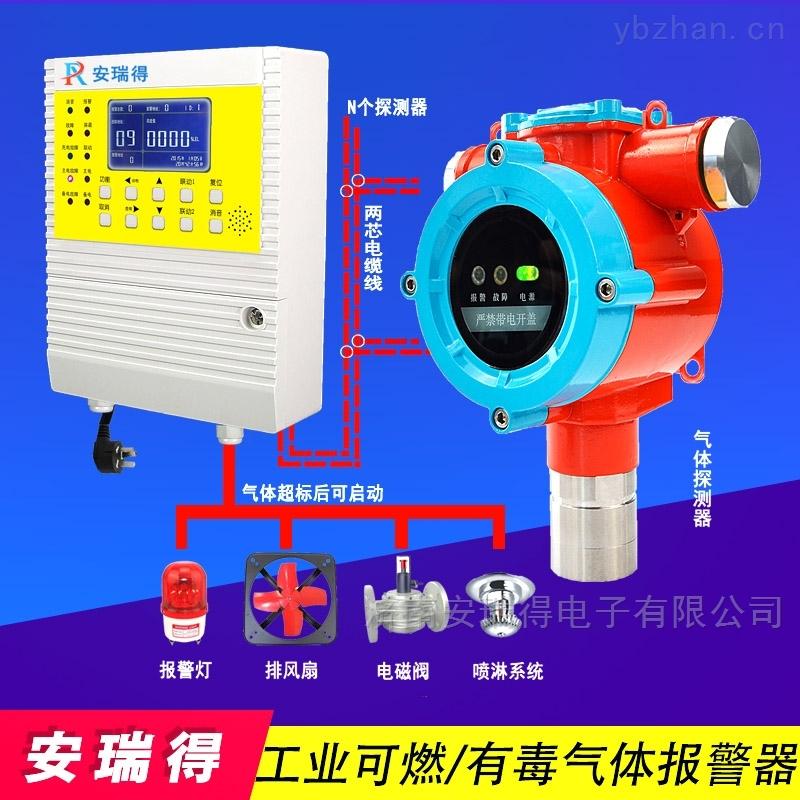 固定式氫氣ppm氣體濃度報警器,可燃氣體報警控制器