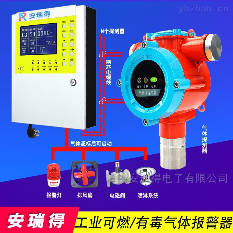 防爆型氯丙烷氣體濃度檢測儀,有毒有害氣體報警器