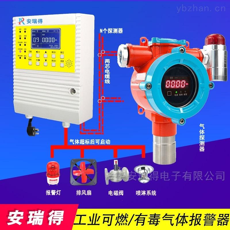 壁掛式二甲基甲酰胺氣體檢測報警裝置,可燃氣體報警控制器
