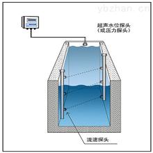 B=152不锈钢巴歇尔流量槽选型
